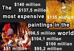 teuersten Gemälde